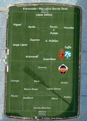 Real Zaragoza-Castellón, 11ª jornada